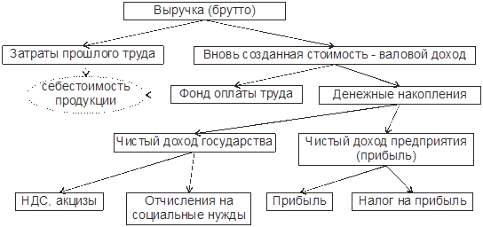 http://bmanager.ru/wp-content/uploads/2011/06/061311_1320_1.png